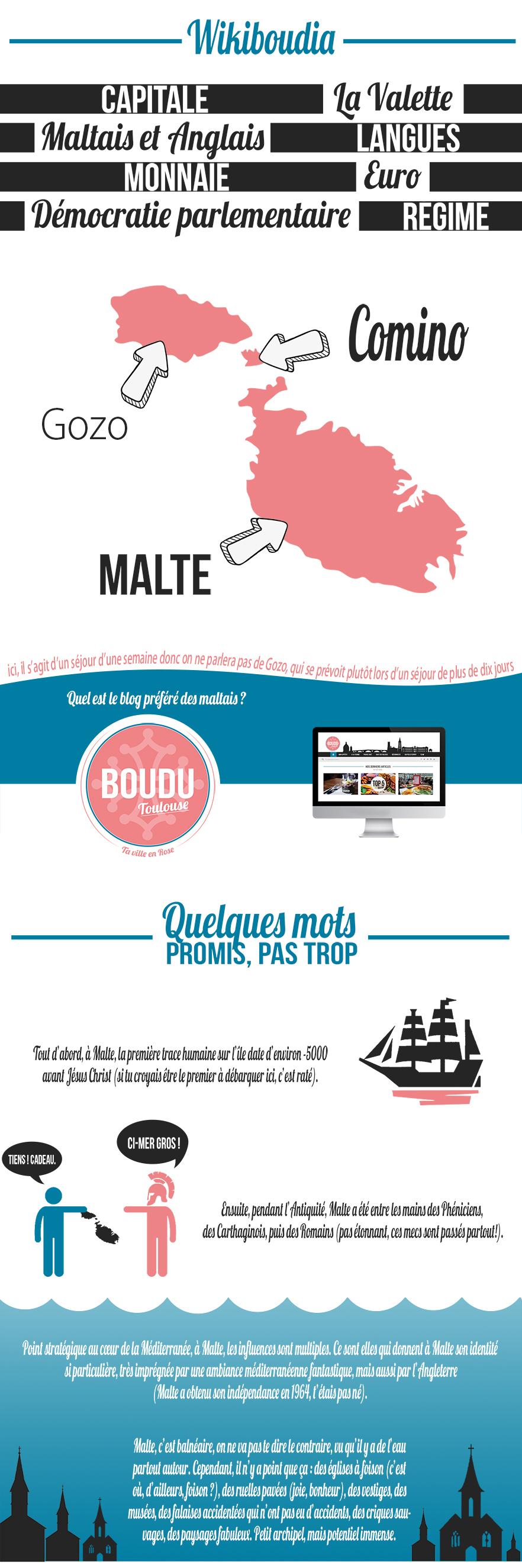 Article Malte part 1
